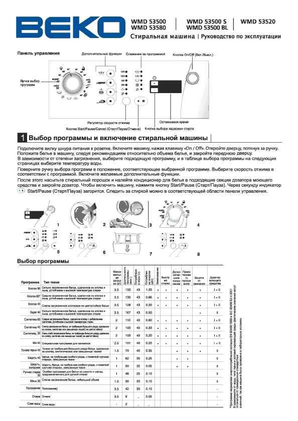 Стиральной машины wme инструкция 53500 beko