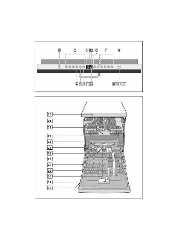 Инструкция По Эксплуатации Посудомоечной Вosch Smv