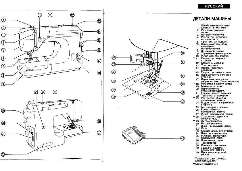 Управление швейной машиной