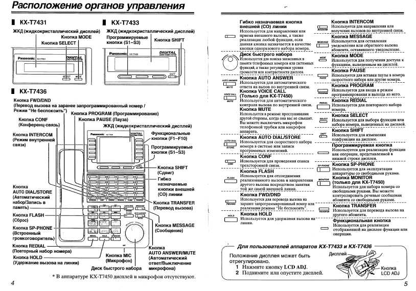 Инструкция пользования panasonic kx t7433 на русском