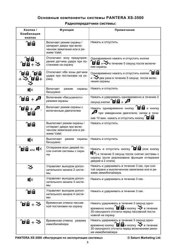 Инструкция по эксплуатации pantera xs 3500
