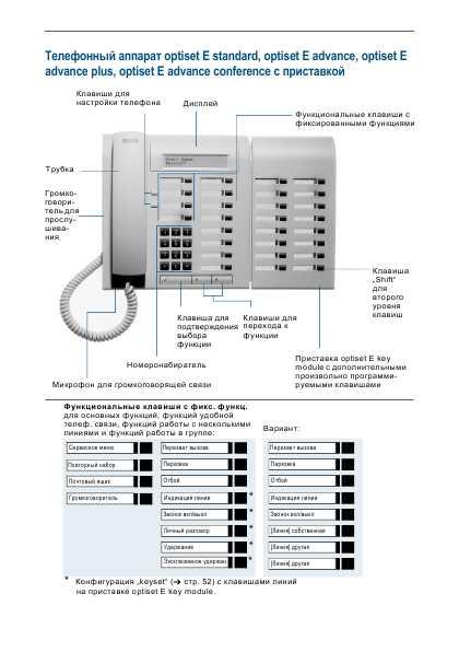 Инструкции По Программированию Hicom 120