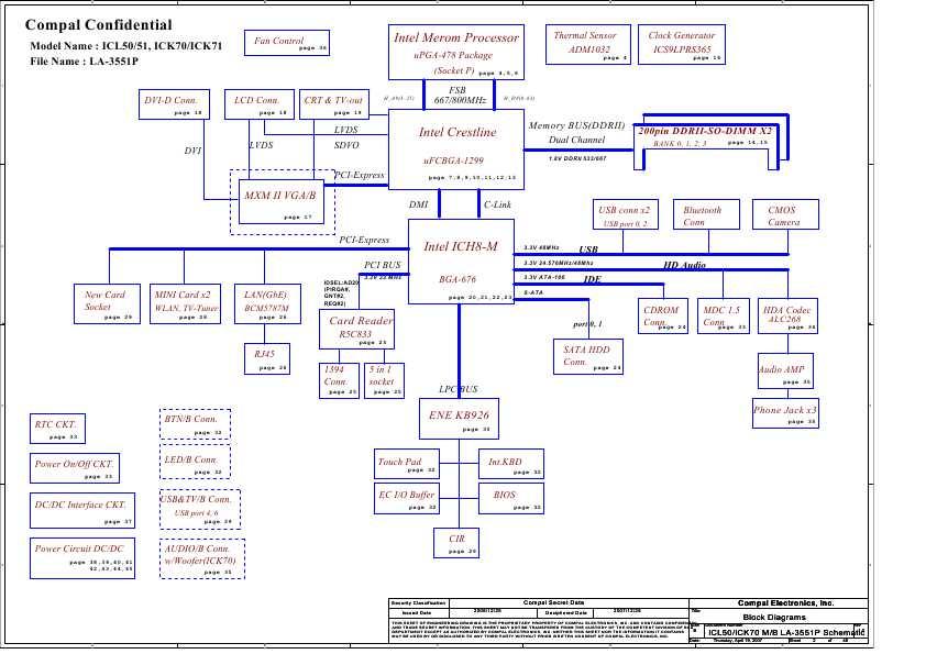 Схема Compal LA-3551P REV.1A
