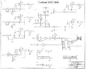 Cortland Sth-5000 инструкция скачать - фото 3