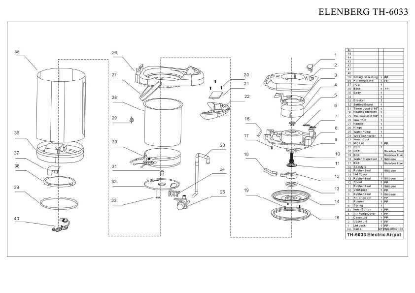 Elenberg Th-6030 Инструкция По Эксплуатации