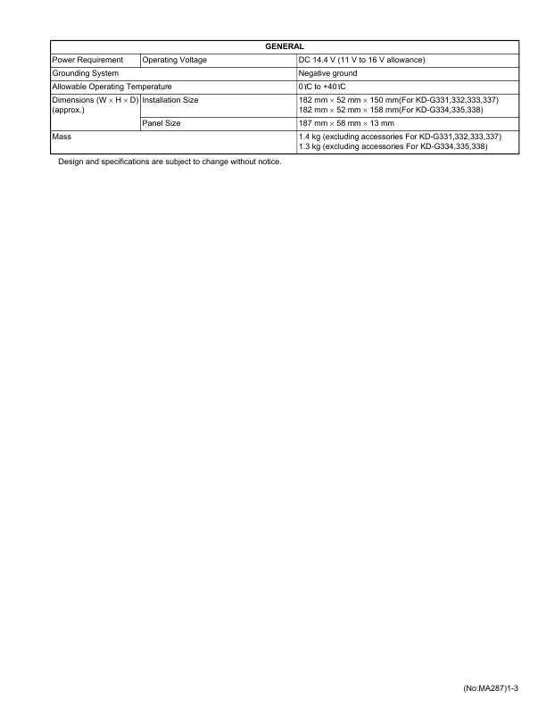инструкция JVC KD-G331,