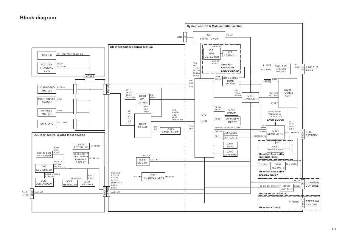 Jvc Kd G441 Wiring Diagram Page 2 And Schematics Kw Av60bt Sr60 Harness Trusted Source Sony Jt430y L360 L450