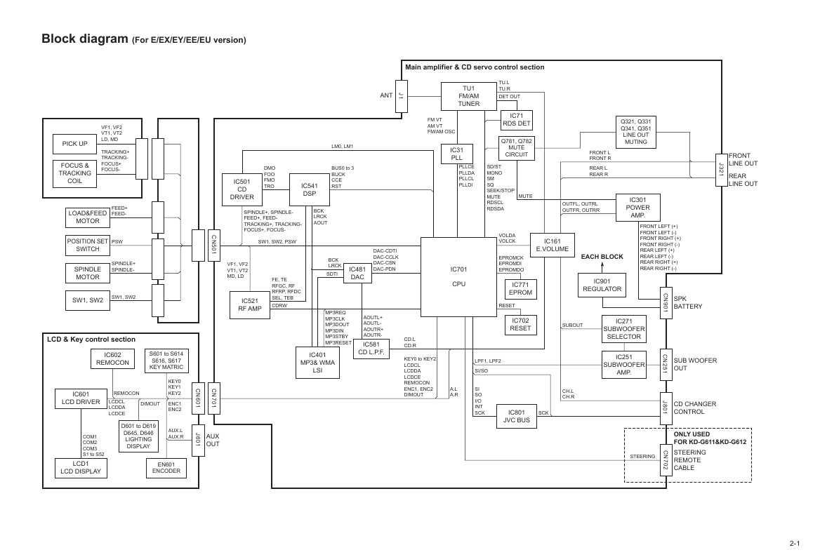 схема подключения автомагнитолы ситроникс