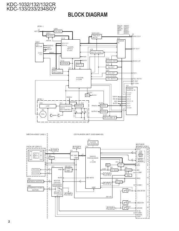 Сервисная инструкция Kenwood KDC-132, KDC-133, KDC-233, on