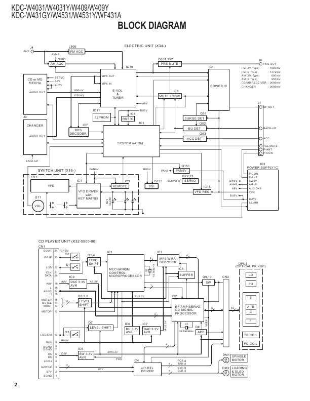 Kenwood Kdc-w431gy инструкция - фото 3