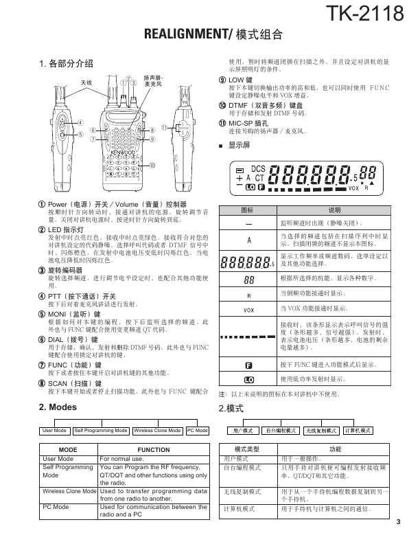 Kenwood tk 3118 инструкция