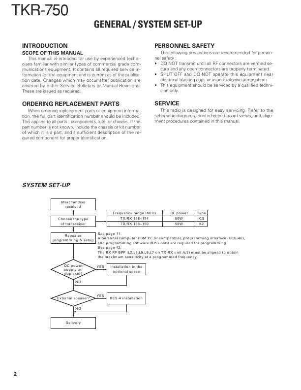 Инструкция На Ретранслятор Kenwood Tkr 750