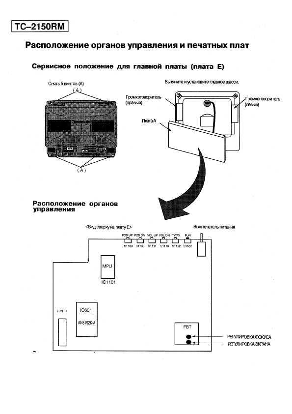 Инструкция tx 2150