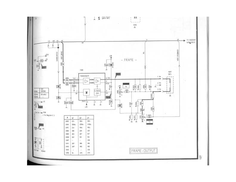 Philips 21GX1565 /58R, 53, 70,