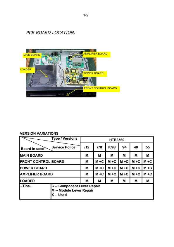 Инструкция Для Автомагнитолы Philips, Tcgkfnyj