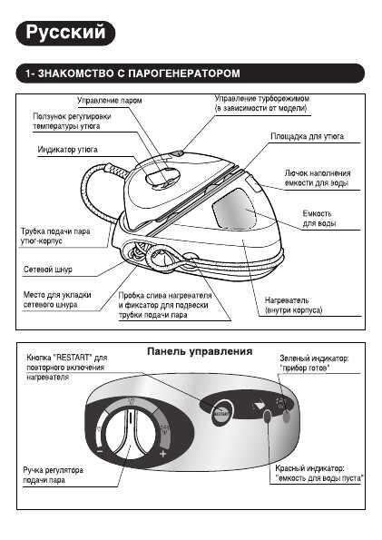 Инструкция Использованию Утюга