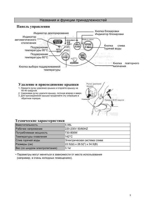 Инструкция Zojirushi На Русском - фото 6